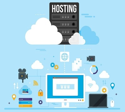 Best Web Hosting Service Minneapolis